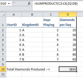Basic SUMPRODUCT usage