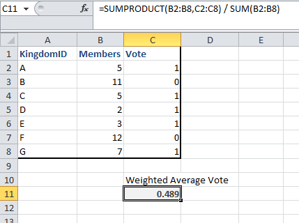 SUMPRODUCT weighted average